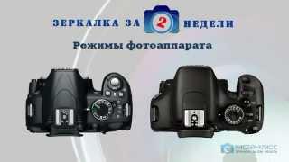 Урок №1  Основы фотографии(, 2014-06-12T00:18:54.000Z)