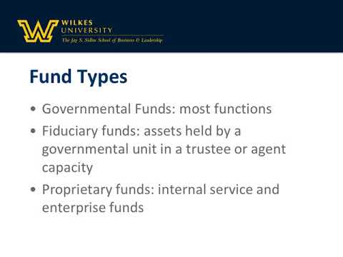 Fund Accounting for Schools