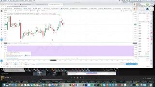 Bitmex Borsası Kullanım Rehberi - Bitmex'te Çok Kazandıran Trading Stratejisi