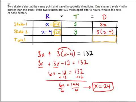 Distance, Rate And Time Word Problem Using A Chart - Youtube