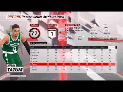 NBA 2k18: All Rookie Ratings - Detailed Attributes & Tendencies!