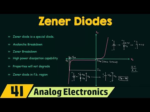 Zener Diode Numerical Problems (Part 1) - YouTube