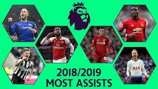 Premier League Most Assists 2018/19