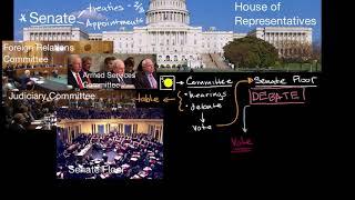 Senate filibusters and cloture