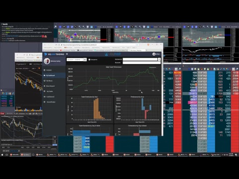 Live Futures Trading.  Bitcoin and Treasuries Futures.  FOMC