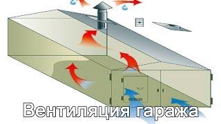 видео Схема и конструкция вентиляции в металлическом гараже