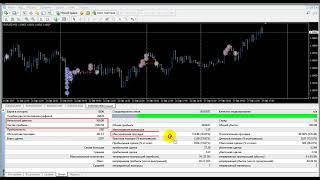 100% Отличный Советник Forex, C хорошим профитом!