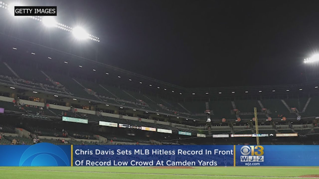 Chris Davis sets mark for longest hitless streak in front of record-low Orioles crowd