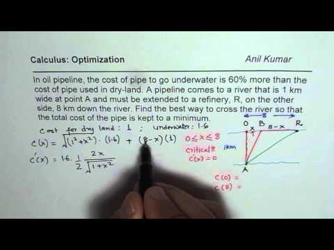 Minimum  Oil Pipeline Cost Underwater and Land Q18 p158 Calculus Derivatives