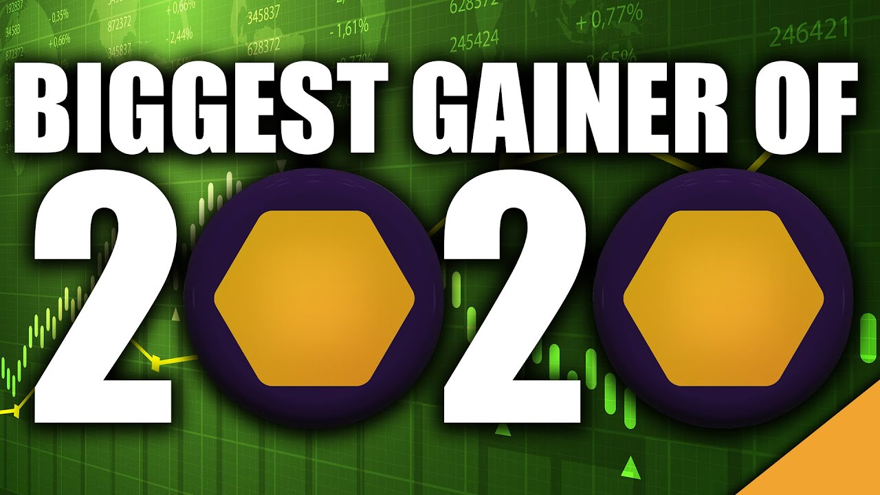 BIGGEST Gainer of 2020 (Why NIMIQ is Winning)