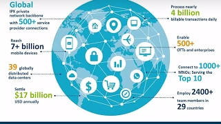 Global Fraud Trends Review - Webinar 12/13/16 - 1st session