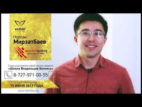 Магазин спортивного питания #1 в Алматы и Казахстане: