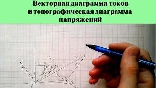 Векторная диаграмма токов и топографическая диаграмма напряжений