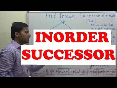 INORDER SUCCESSOR in binary search tree[CODE Explained]