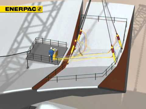 Synchronous Hoist System Crane Attachement | Enerpac Heavy Lifting Technology