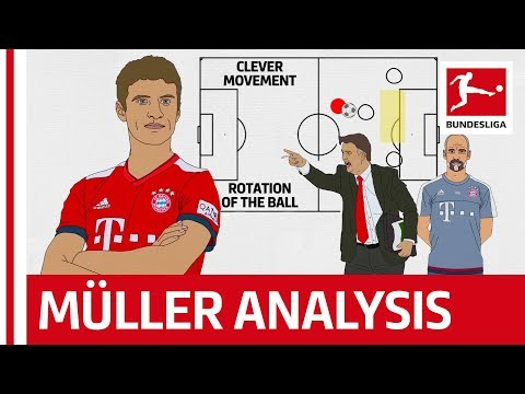 How Thomas Müller Invented The Raumdeuter Position - Powered By Tifo Football