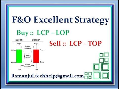 F&O Price Prediction Formula Part 1