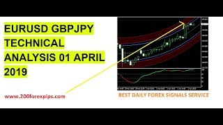 EUR/USD GBP/JPY trade Best Forex Trading System 01 APR 2019 Review -forex trading systems that work