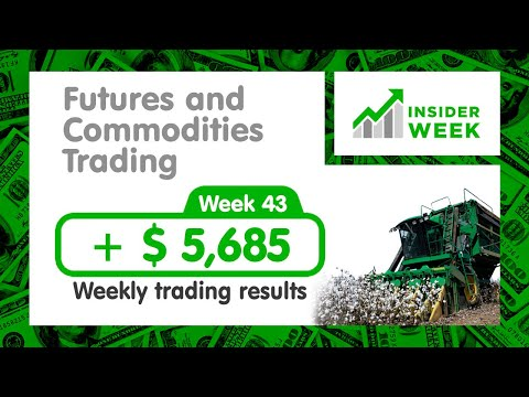 Futures Trading nach COT Daten KW43: Cotton, Canadian Dollar KW43