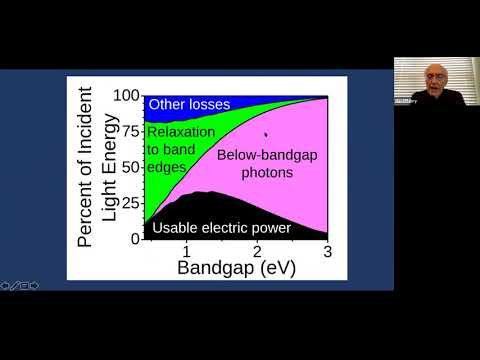 Hot Carrier Solar Cells and Non-Equilibrium Phonons