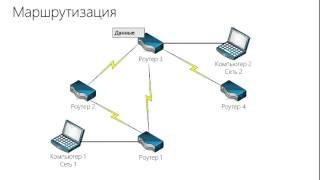 видео Основы безопасности в компьютерных сетях