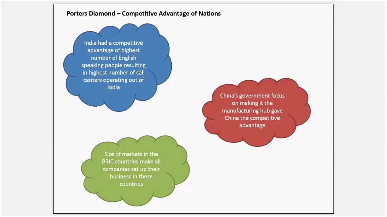 porter s diamond model mcdonalds Does porter's diamond hold in the global automotive industry porter's model indicates that a primary source of competition for firms in a given industry comes from domestic demand.