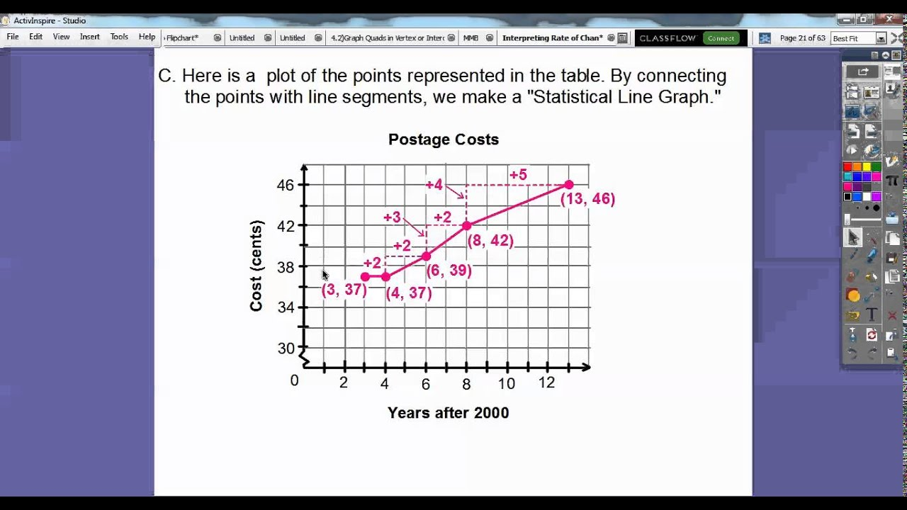interpreting rate of change and slope lesson 5 3 youtube. Black Bedroom Furniture Sets. Home Design Ideas