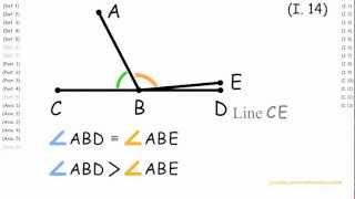 (I.14) Proposition 14, Euclid