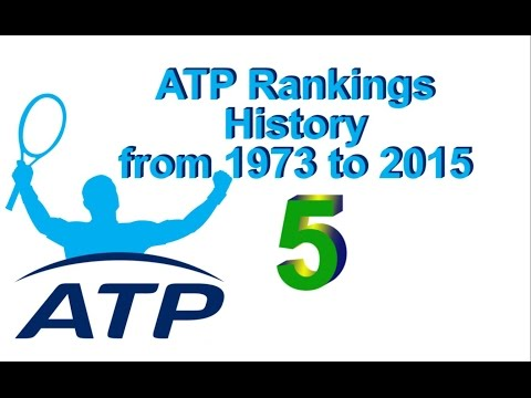 ❤ ATP Rankings History from 1973 to 2015 – Part no. 5: The 'Dominance Index'