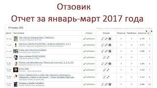 Заработок на отзывах. Сайт Irecommend.ru. Заработок в интернете. Juliy@
