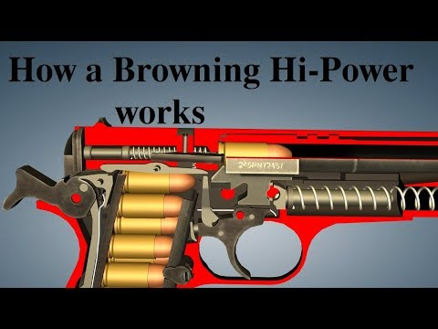 How a Browning Hi-Power works