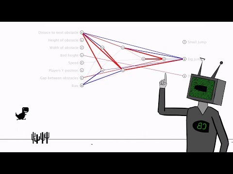What are Neural Networks || How AIs think
