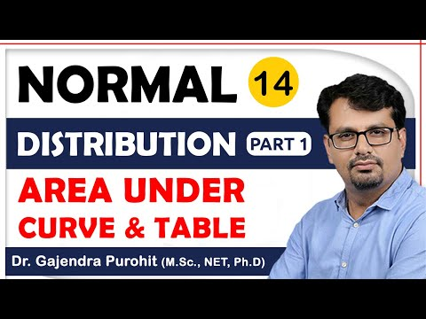 Normal Distribution | Normal Distribution Table & Area Under