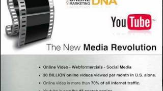 Online Marketing DNA Client Presentation