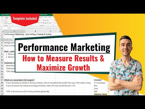 Performance Marketing   Setting Targets, Tracking Conversions & Scaling