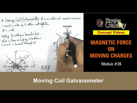 26 Class 12 Physics Electromagnetic Force Moving Coil