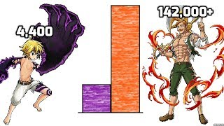 Seven Deadly Sins POWER LEVELS (All Sins)