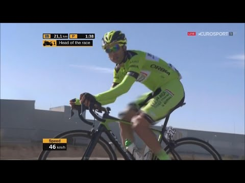 Tour of Andalusia 2016: Stage 1 Ruta del Sol 17-02-16