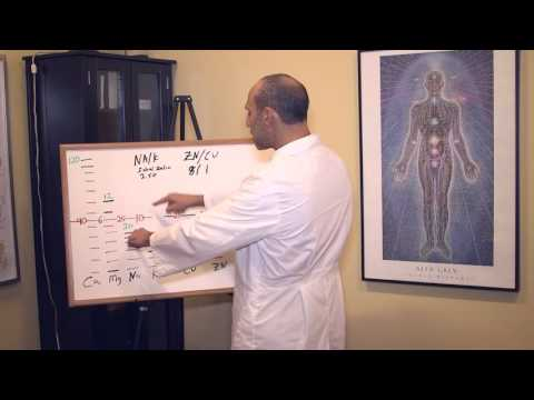 copper-dysregulation-and-adrenal-exhaustion