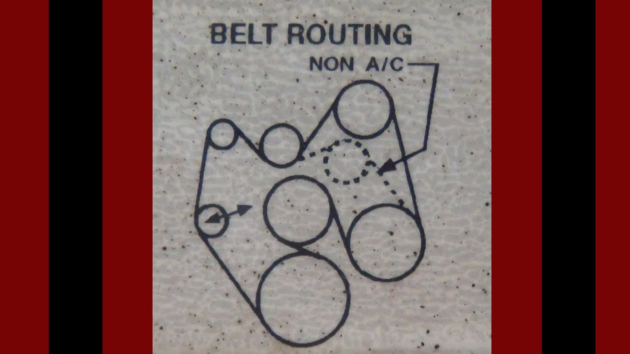 diy how to replace a serpentine belt on a chevy blazer s10 gmc rh youtube com 05 vortec 8 1 serpentine belt diagram 1993 chevy 1500 engine belt diagram [ 1280 x 720 Pixel ]