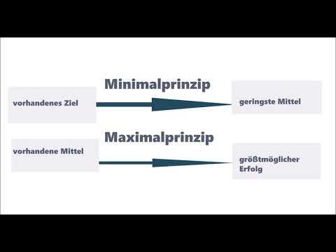 Betragsfunktion, Mathehilfe online, Erklärvideo | Mathe by Daniel Jung from YouTube · Duration:  5 minutes 38 seconds