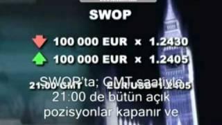 Forex'e Giris Konu 20 - Spot ve Swop Piyasa