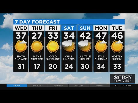 New York Weather: 12/18 Wednesday Afternoon Forecast