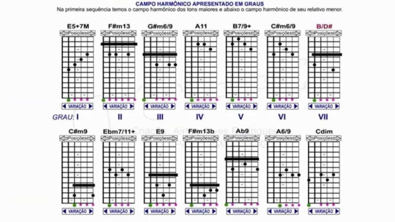 Cifras de viola caipira para download grátis | Planeta ...