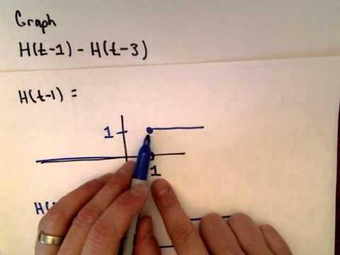 Heaviside Function (Unit Step Function) - Part 1