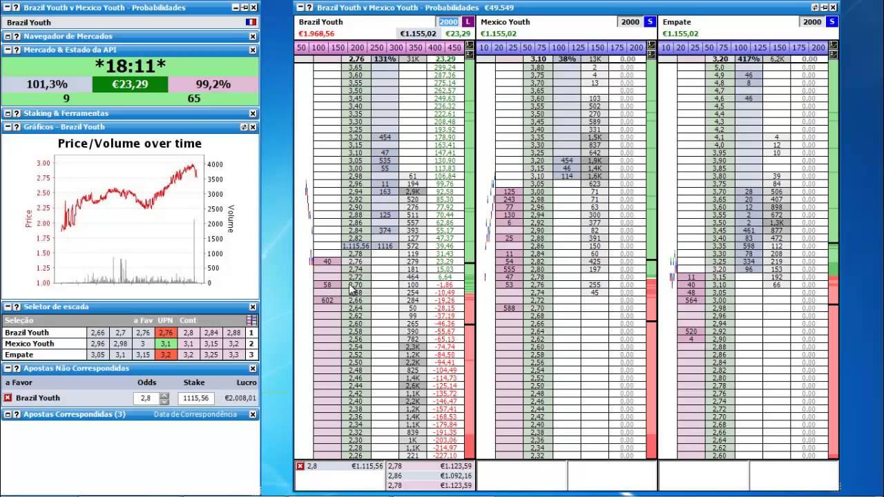 sports trading on betfair pdf