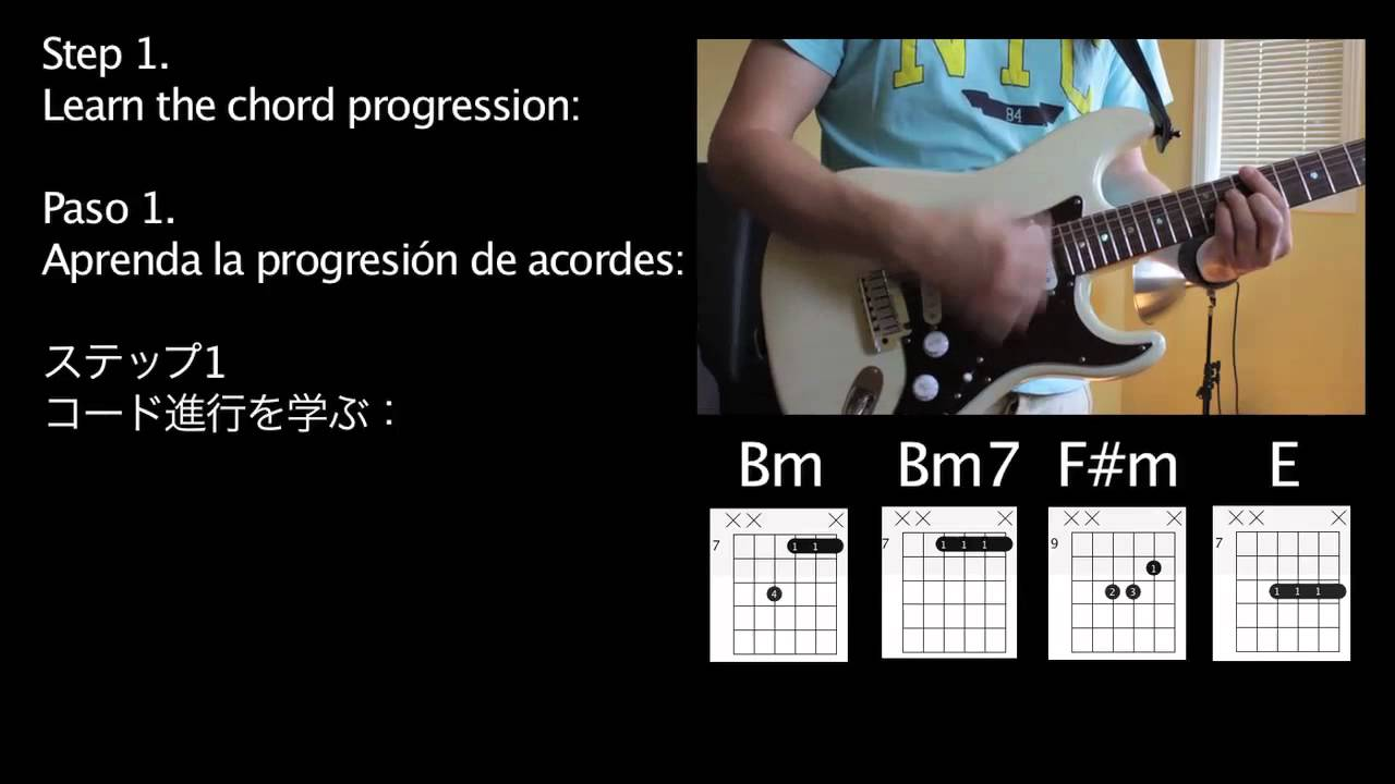 Guitar Lesson Daft Punk Get Lucky Riff Tab And Chords On Screen