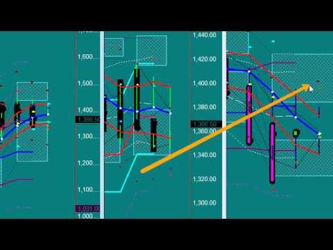 Drummond geometry forex