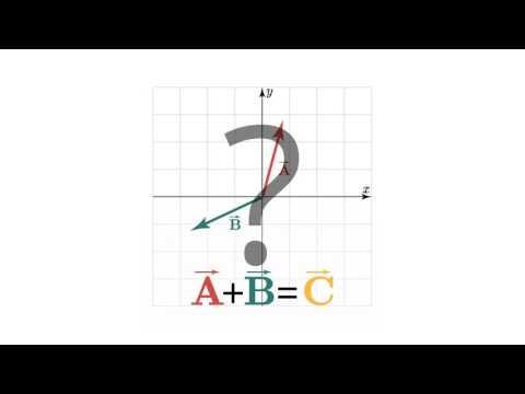 0.2 Vector Operators