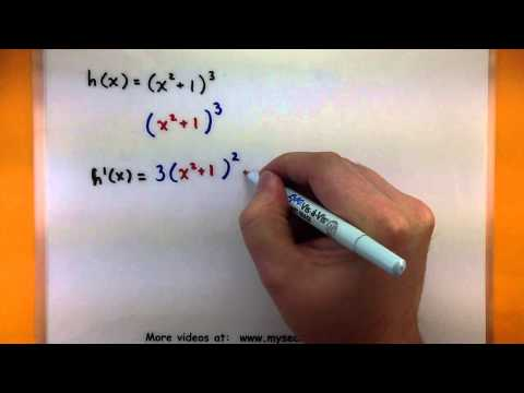 Calculus - The chain rule for derivatives